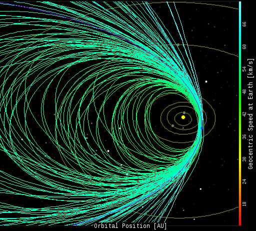 solar system paths - photo #29