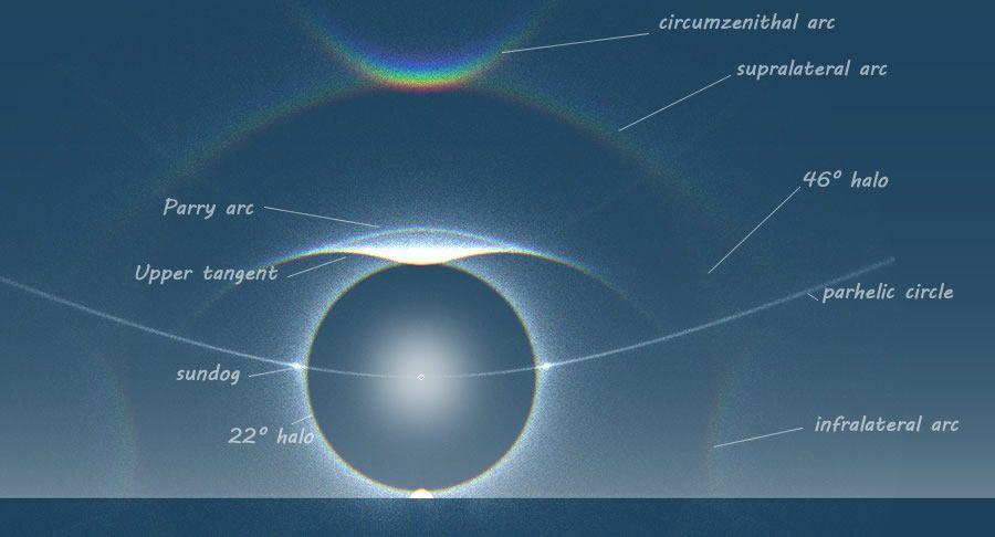 how to create a light arc