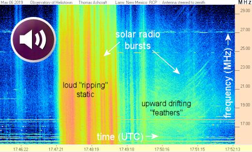 Space Weather Forecasts - ESTUDIO DEL SOL Y LA #MAGNETOSFERA , #ASTRONOMÍA - Página 10 Ripping_strip