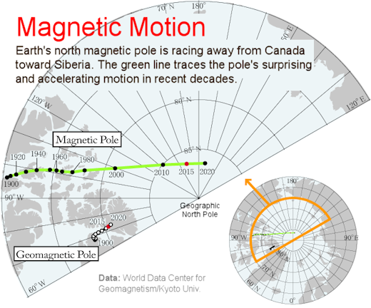[Image: magneticmotion_strip.png]