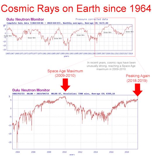 Space Weather Forecasts - ESTUDIO DEL SOL Y LA #MAGNETOSFERA , #ASTRONOMÍA - Página 10 Crinfo2_strip